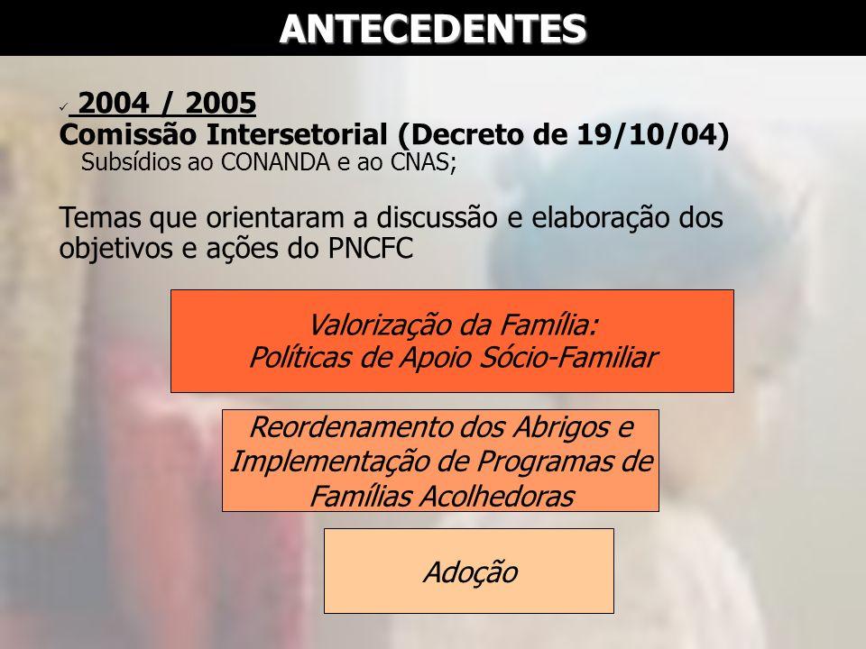 2004 / 2005 Comissão Intersetorial (Decreto de 19/10/04) Subsídios ao CONANDA e ao CNAS; Temas que orientaram a discussão e elaboração dos objetivos e