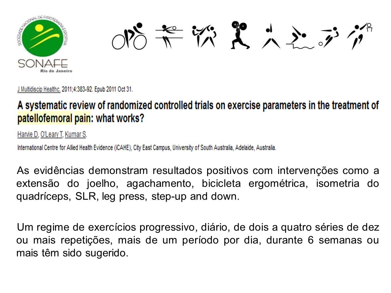 As evidências demonstram resultados positivos com intervenções como a extensão do joelho, agachamento, bicicleta ergométrica, isometria do quadríceps,