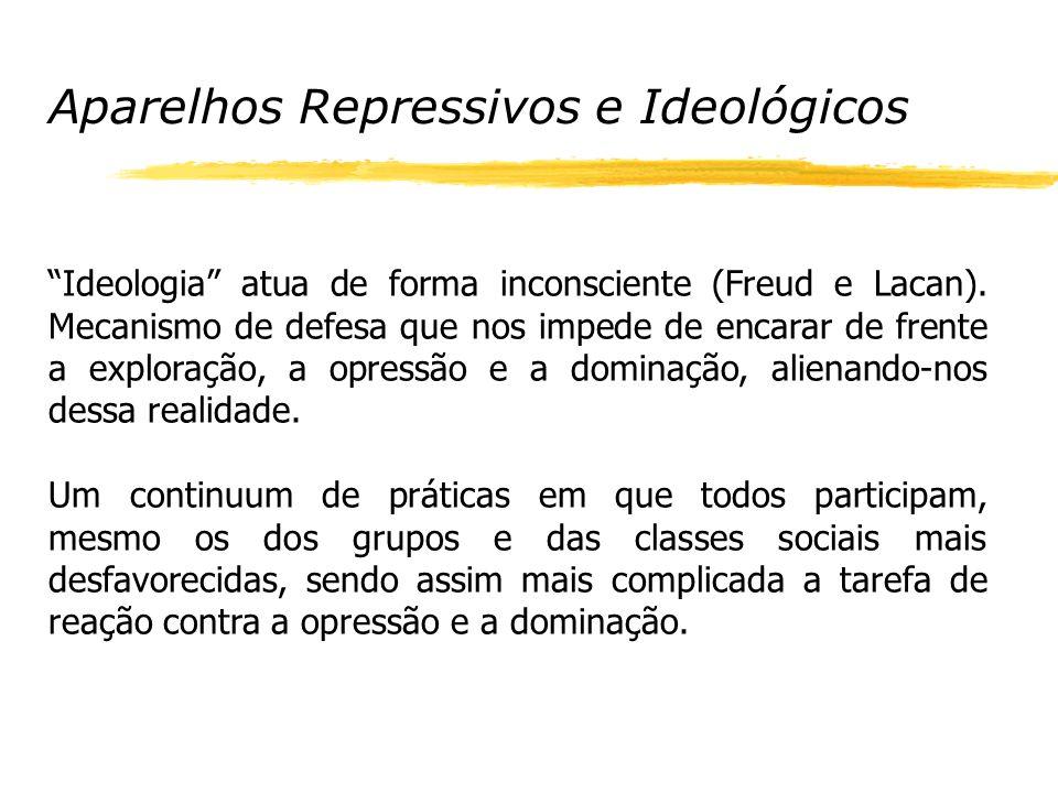 Aparelhos Repressivos e Ideológicos Ideologia atua de forma inconsciente (Freud e Lacan).