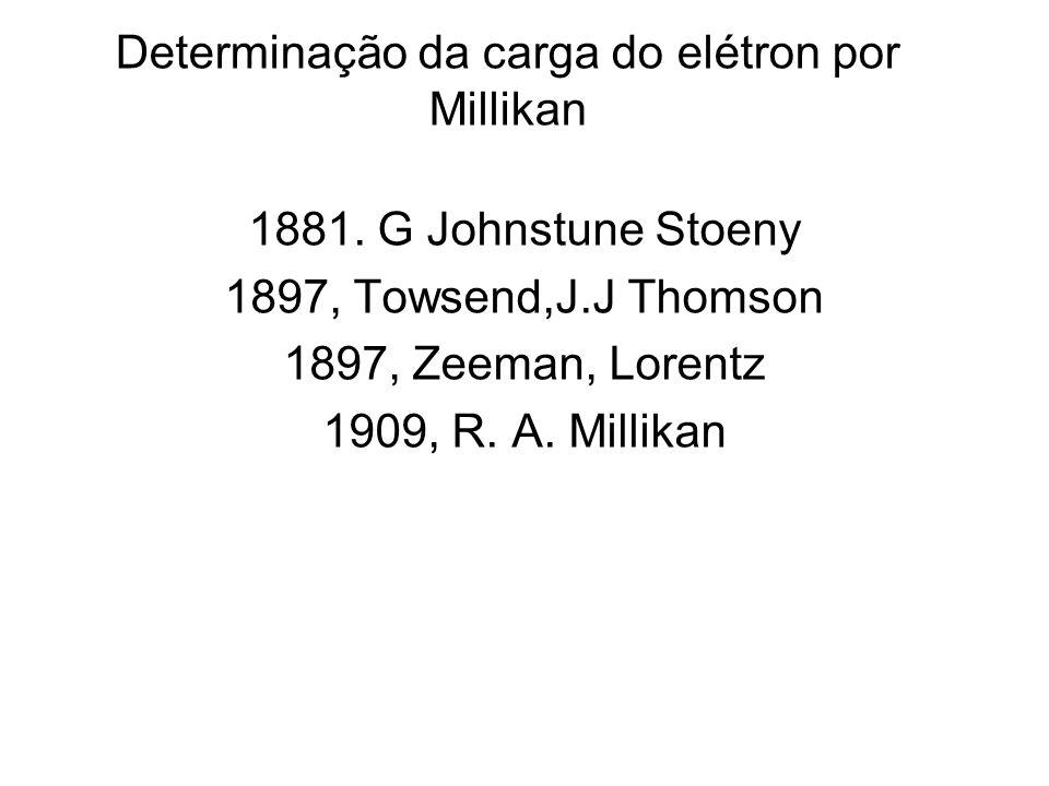 Determinação da carga do elétron por Millikan 1881.
