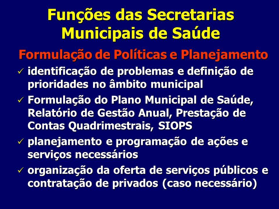Funções das Secretarias Municipais de Saúde Formulação de Políticas e Planejamento identificação de problemas e definição de prioridades no âmbito mun