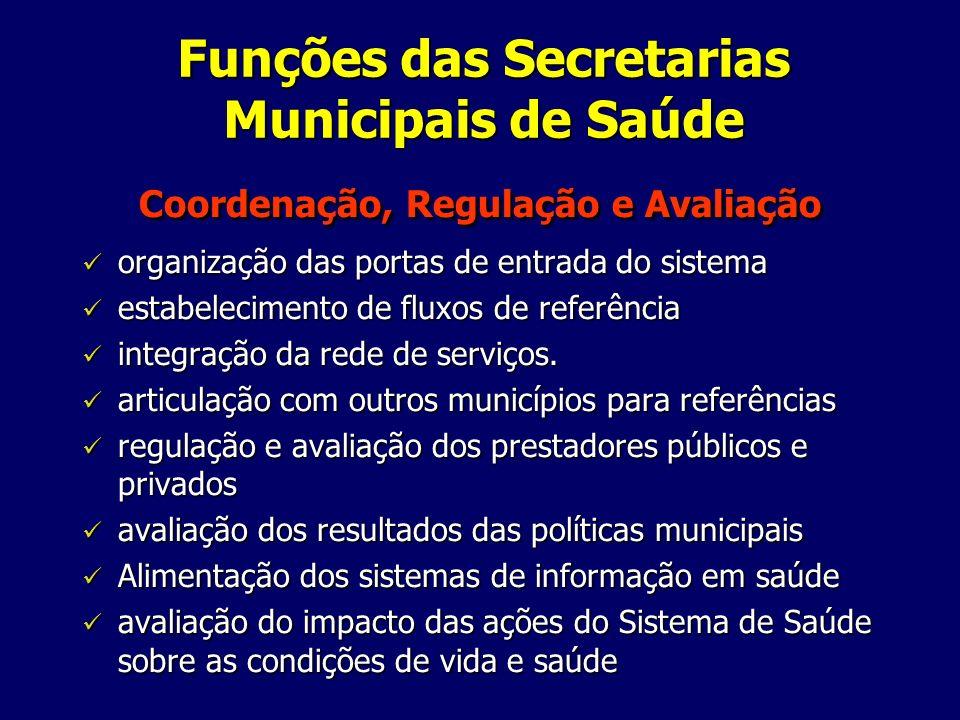 Funções das Secretarias Municipais de Saúde Coordenação, Regulação e Avaliação organização das portas de entrada do sistema organização das portas de