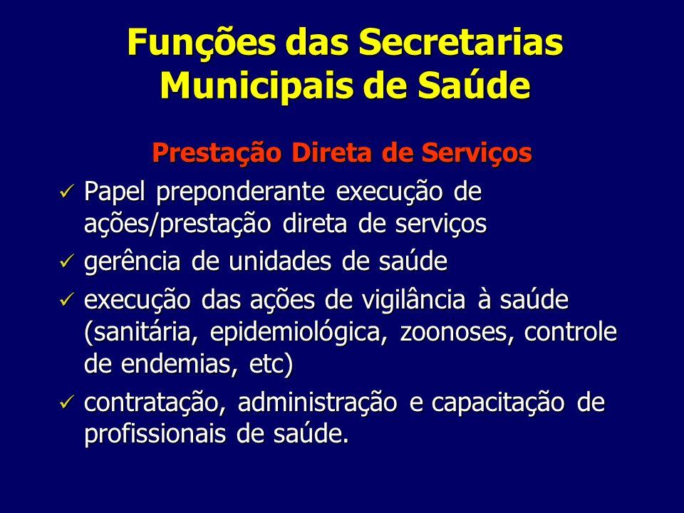 Funções das Secretarias Municipais de Saúde Prestação Direta de Serviços Papel preponderante execução de ações/prestação direta de serviços Papel prep