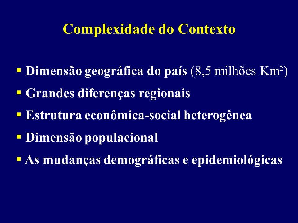 Complexidade do Contexto Dimensão geográfica do país (8,5 milhões Km²) Grandes diferenças regionais Estrutura econômica-social heterogênea Dimensão po