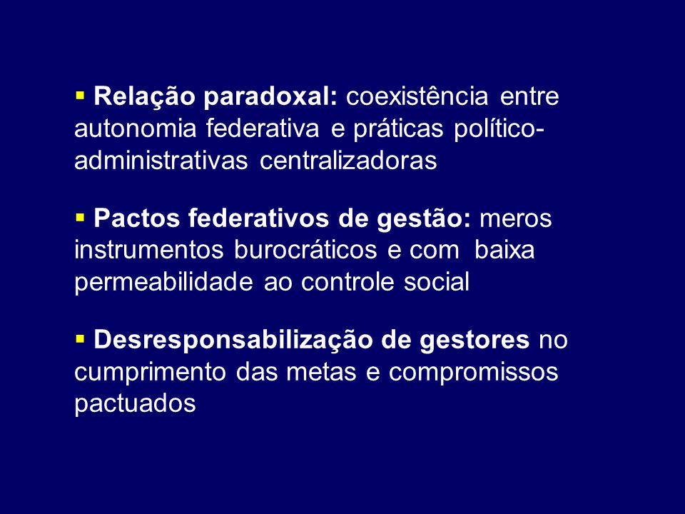 Relação paradoxal: coexistência entre autonomia federativa e práticas político- administrativas centralizadoras Pactos federativos de gestão: meros in