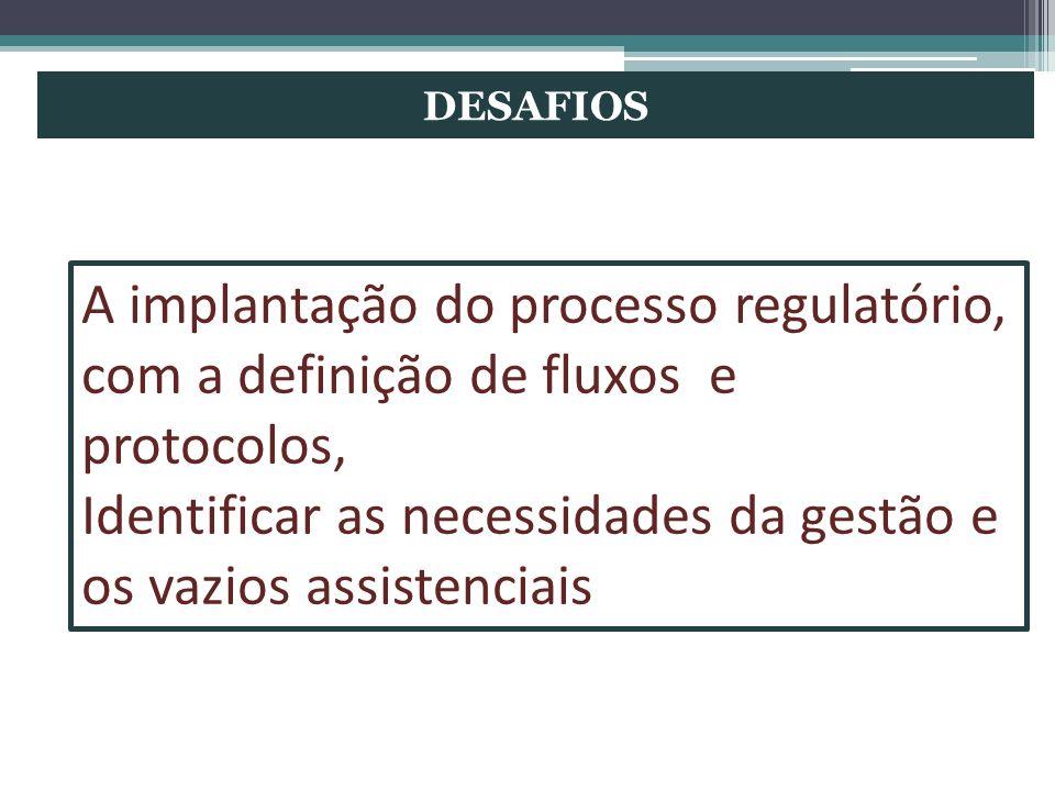 DESAFIOS A implantação do processo regulatório, com a definição de fluxos e protocolos, Identificar as necessidades da gestão e os vazios assistenciai