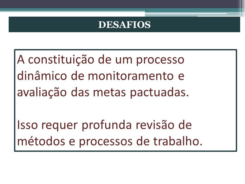DESAFIOS A constituição de um processo dinâmico de monitoramento e avaliação das metas pactuadas. Isso requer profunda revisão de métodos e processos