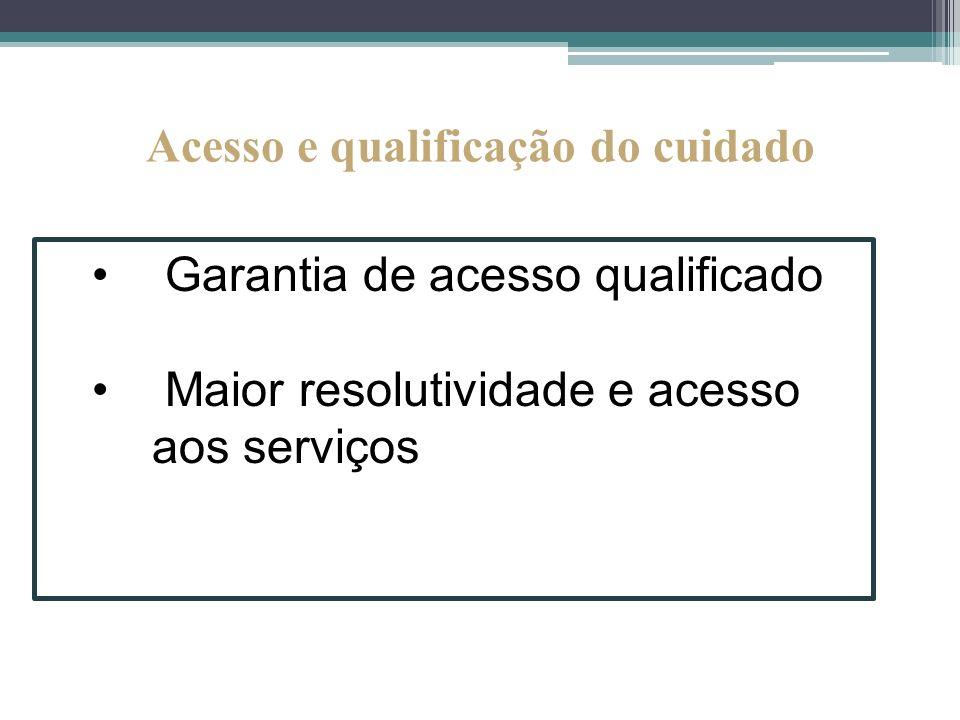 Garantia de acesso qualificado Maior resolutividade e acesso aos serviços Acesso e qualificação do cuidado