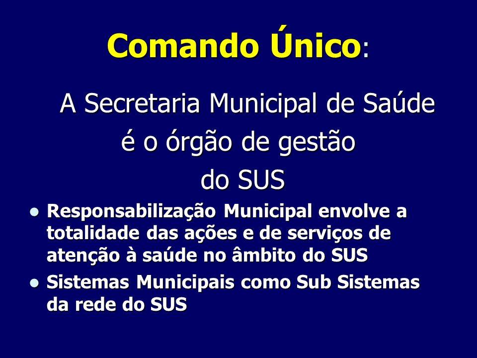 Comando Único : A Secretaria Municipal de Saúde é o órgão de gestão do SUS do SUS Responsabilização Municipal envolve a totalidade das ações e de serv