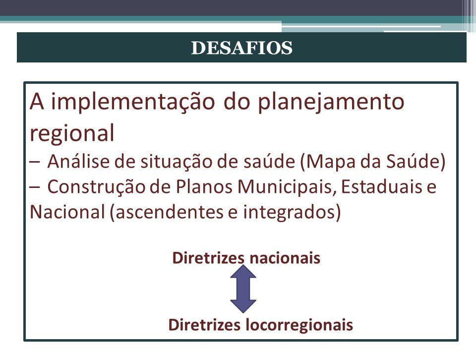 DESAFIOS A implementação do planejamento regional –Análise de situação de saúde (Mapa da Saúde) –Construção de Planos Municipais, Estaduais e Nacional
