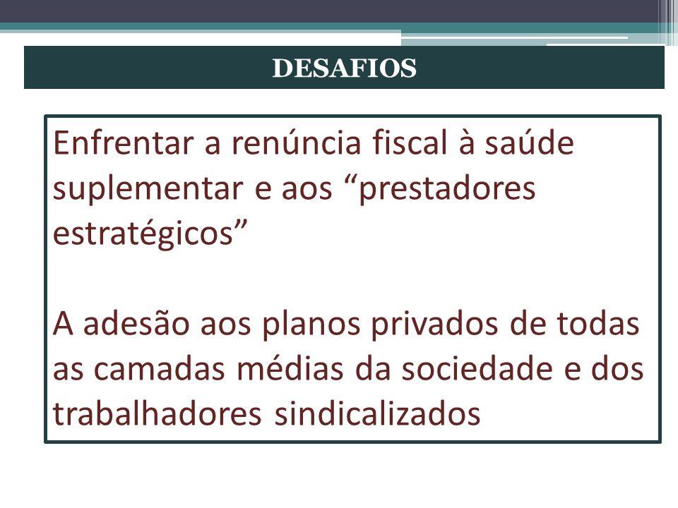 DESAFIOS Enfrentar a renúncia fiscal à saúde suplementar e aos prestadores estratégicos A adesão aos planos privados de todas as camadas médias da soc