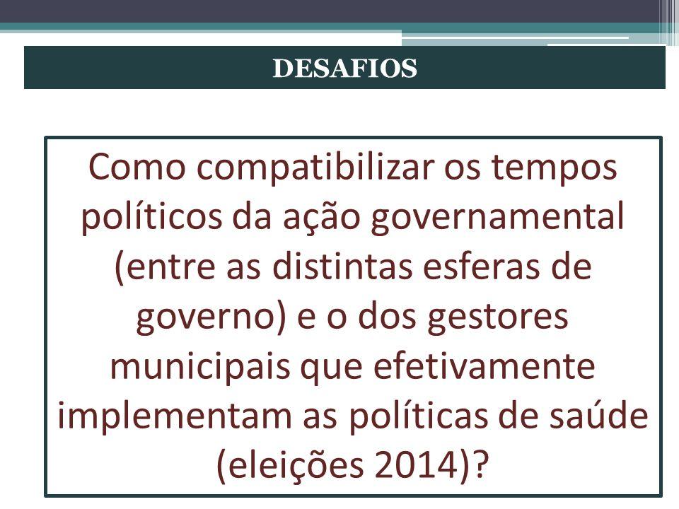 DESAFIOS Como compatibilizar os tempos políticos da ação governamental (entre as distintas esferas de governo) e o dos gestores municipais que efetiva