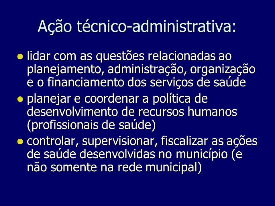 Ação técnico-administrativa: lidar com as questões relacionadas ao planejamento, administração, organização e o financiamento dos serviços de saúde li