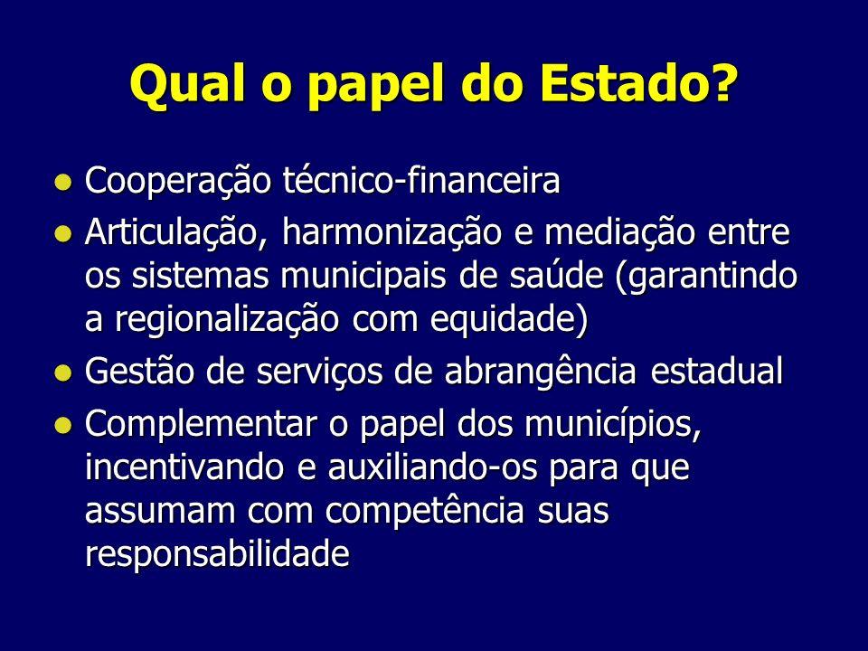 Qual o papel do Estado? Cooperação técnico-financeira Cooperação técnico-financeira Articulação, harmonização e mediação entre os sistemas municipais