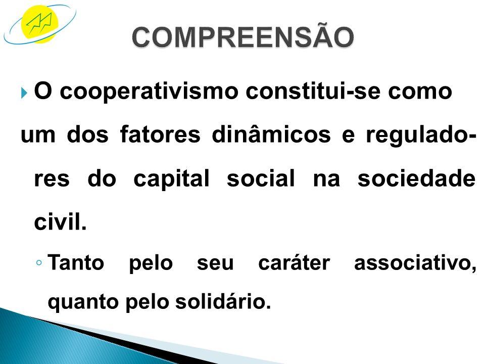 Forte agregação de valor cultural; Principalmente a cultura de cooperação Fator Humano; Nova concepção de distribuição de meios de produção e de renda