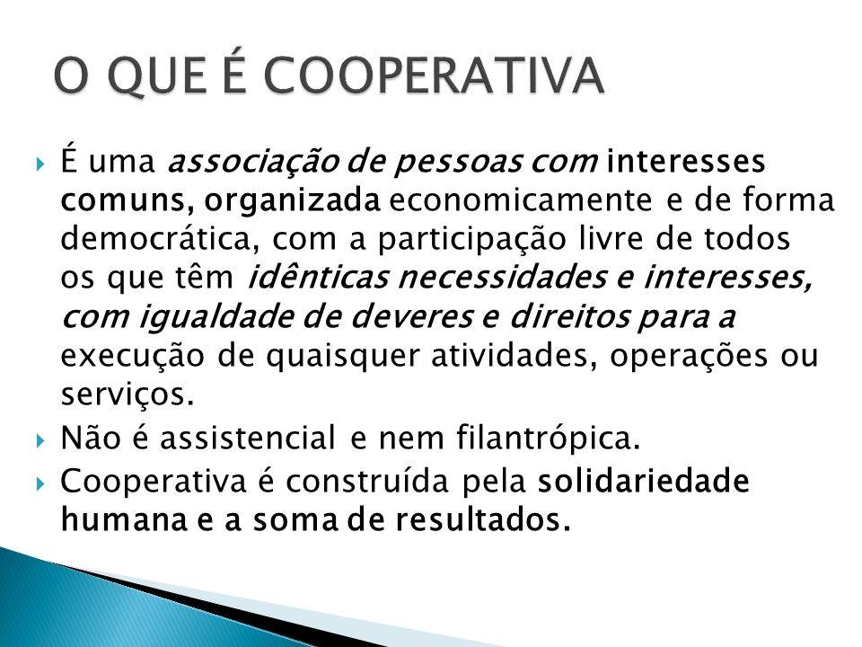 Deriva etimologicamente da palavra latina cooperi, formada por cum (com) e operari (trabalhar), e sig- nifica agir simultânea e coletiva- mente com os