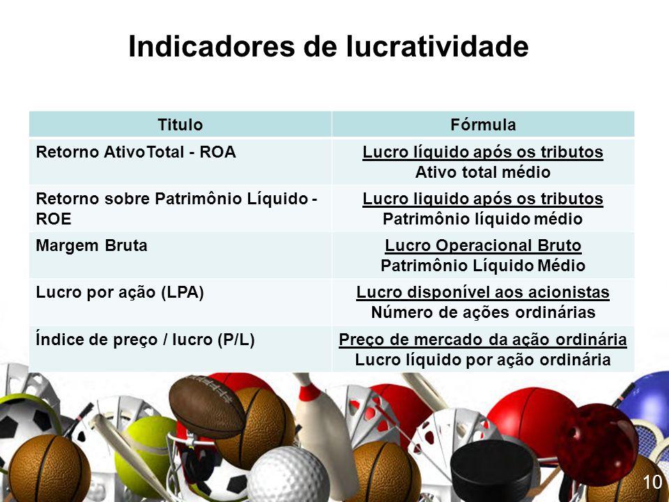 10 TituloFórmula Retorno AtivoTotal - ROALucro líquido após os tributos Ativo total médio Retorno sobre Patrimônio Líquido - ROE Lucro liquido após os
