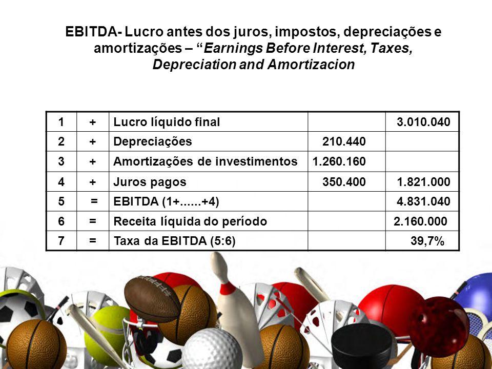 EBITDA- Lucro antes dos juros, impostos, depreciações e amortizações – Earnings Before Interest, Taxes, Depreciation and Amortizacion 1+Lucro líquido