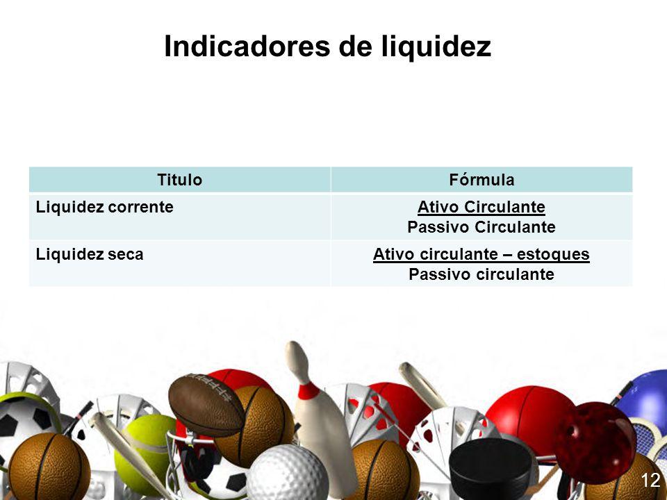 12 TituloFórmula Liquidez correnteAtivo Circulante Passivo Circulante Liquidez secaAtivo circulante – estoques Passivo circulante Indicadores de liqui