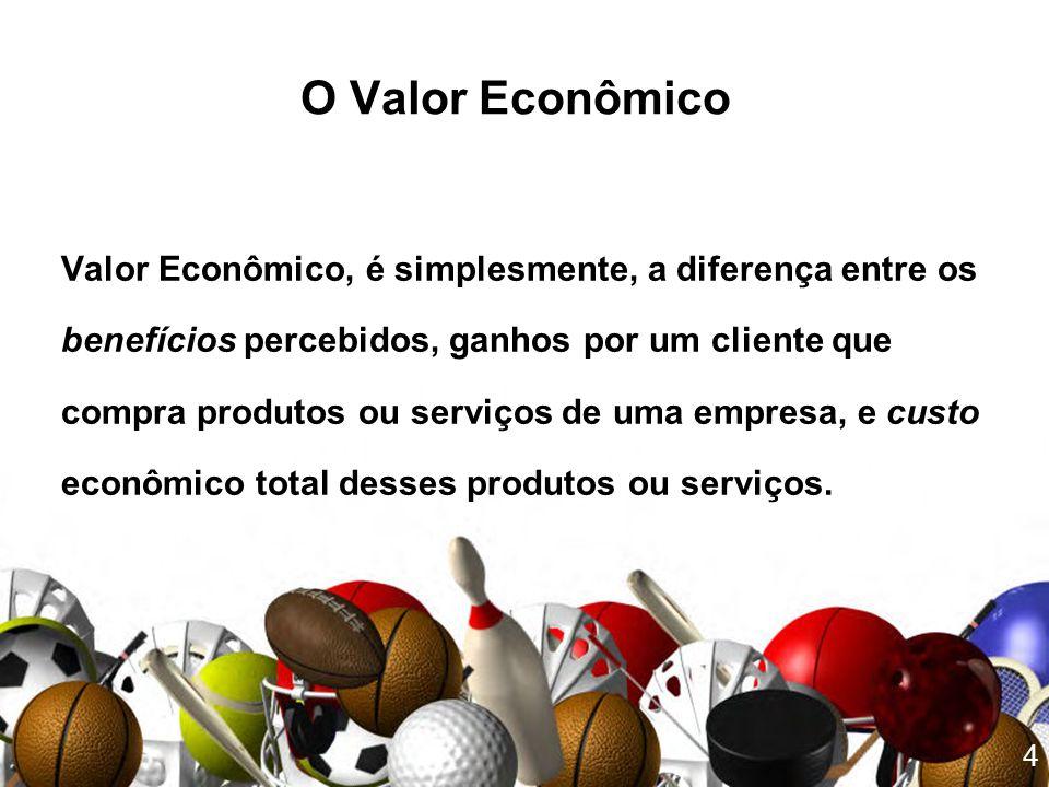 4 O Valor Econômico Valor Econômico, é simplesmente, a diferença entre os benefícios percebidos, ganhos por um cliente que compra produtos ou serviços