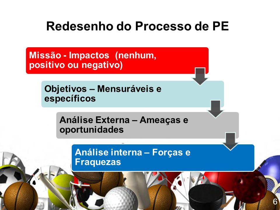 6 Redesenho do Processo de PE Missão - Impactos (nenhum, positivo ou negativo) Objetivos – Mensuráveis e específicos Análise Externa – Ameaças e oport