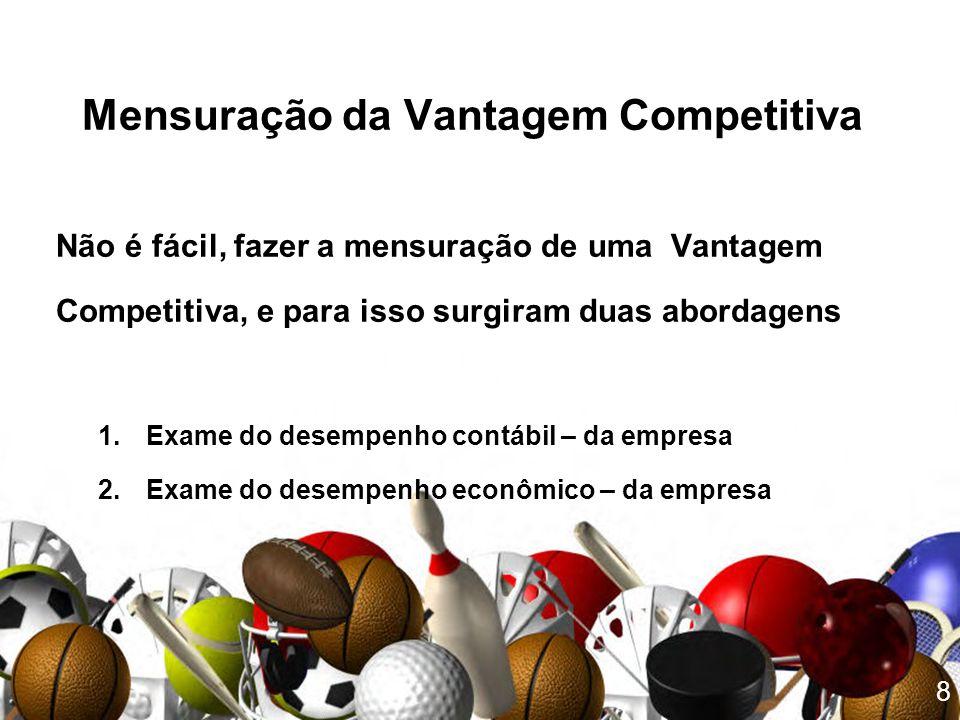 8 Mensuração da Vantagem Competitiva Não é fácil, fazer a mensuração de uma Vantagem Competitiva, e para isso surgiram duas abordagens 1.Exame do dese