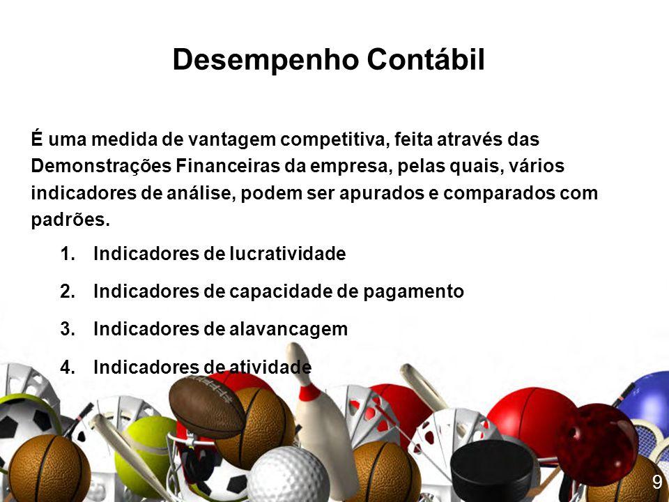 9 Desempenho Contábil É uma medida de vantagem competitiva, feita através das Demonstrações Financeiras da empresa, pelas quais, vários indicadores de