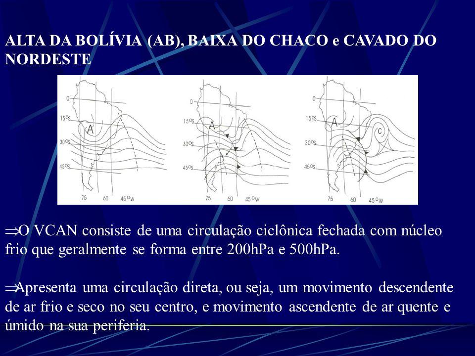 ALTA DA BOLÍVIA (AB), BAIXA DO CHACO e CAVADO DO NORDESTE O VCAN consiste de uma circulação ciclônica fechada com núcleo frio que geralmente se forma