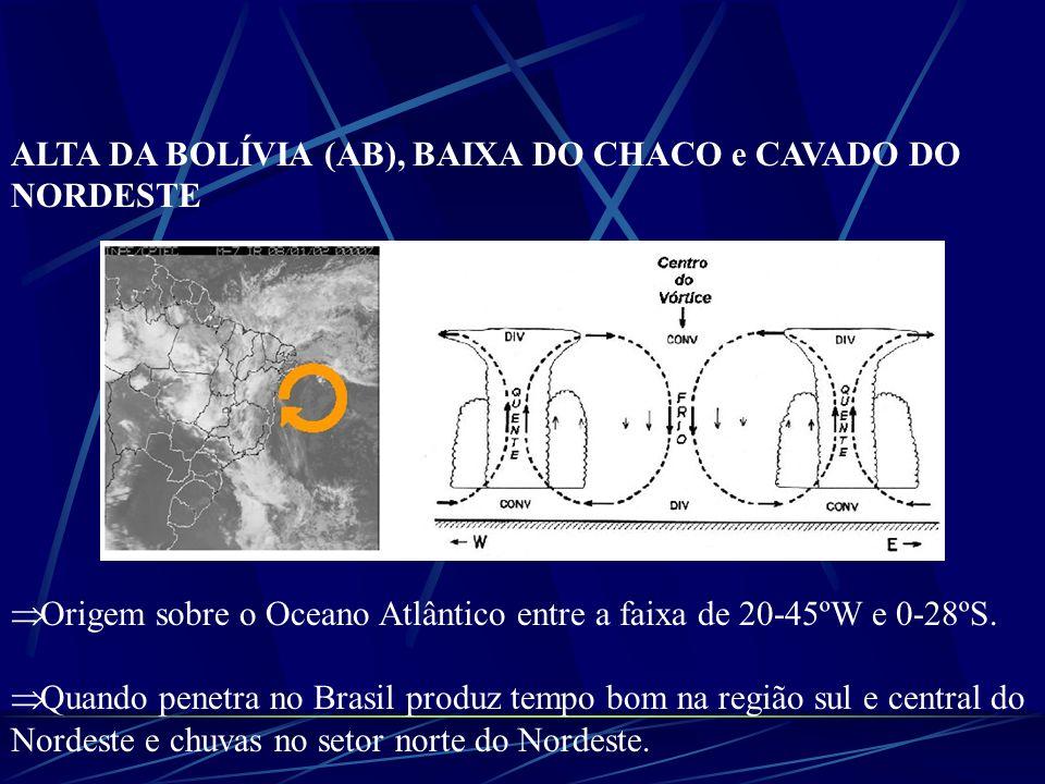 ALTA DA BOLÍVIA (AB), BAIXA DO CHACO e CAVADO DO NORDESTE Origem sobre o Oceano Atlântico entre a faixa de 20-45ºW e 0-28ºS. Quando penetra no Brasil