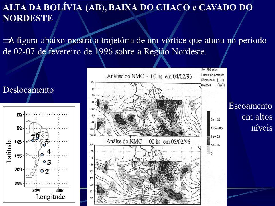 ALTA DA BOLÍVIA (AB), BAIXA DO CHACO e CAVADO DO NORDESTE A figura abaixo mostra a trajetória de um vórtice que atuou no período de 02-07 de fevereiro