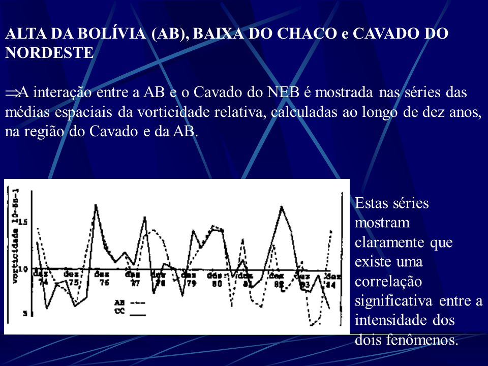 ALTA DA BOLÍVIA (AB), BAIXA DO CHACO e CAVADO DO NORDESTE As variações na AB parecem estar vinculadas também às penetrações de sistemas frontais sobre o continente.