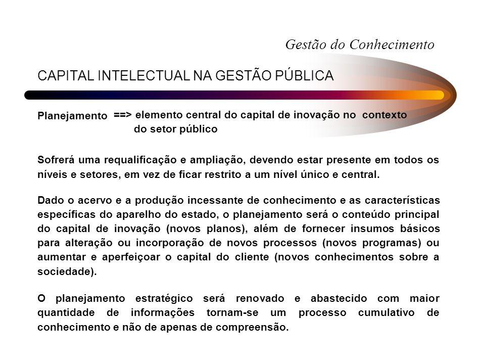 CAPITAL INTELECTUAL NA GESTÃO PÚBLICA Planejamento Sofrerá uma requalificação e ampliação, devendo estar presente em todos os níveis e setores, em vez
