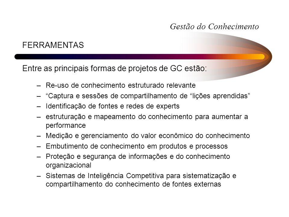 FERRAMENTAS Entre as principais formas de projetos de GC estão: –Re-uso de conhecimento estruturado relevante –Captura e sessões de compartilhamento d