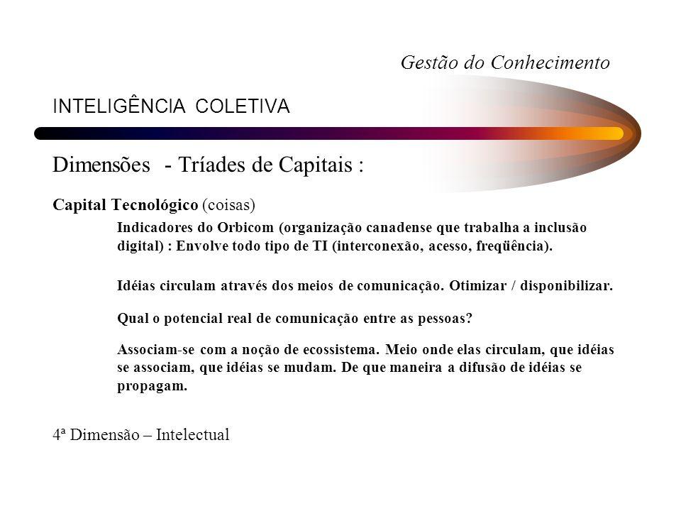 INTELIGÊNCIA COLETIVA Dimensões - Tríades de Capitais : Capital Tecnológico (coisas) Indicadores do Orbicom (organização canadense que trabalha a incl