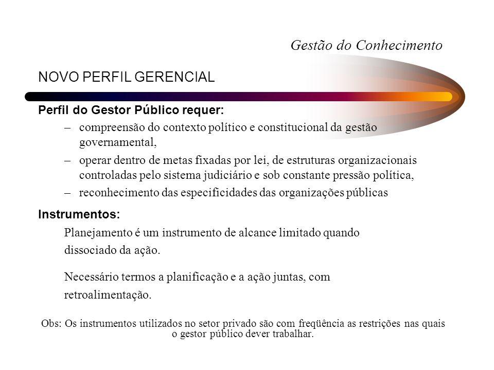 NOVO PERFIL GERENCIAL Perfil do Gestor Público requer: –compreensão do contexto político e constitucional da gestão governamental, –operar dentro de m