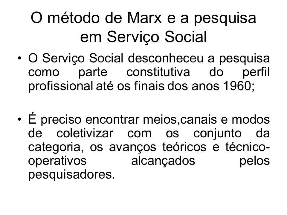 O método de Marx e a pesquisa em Serviço Social O Serviço Social desconheceu a pesquisa como parte constitutiva do perfil profissional até os finais d