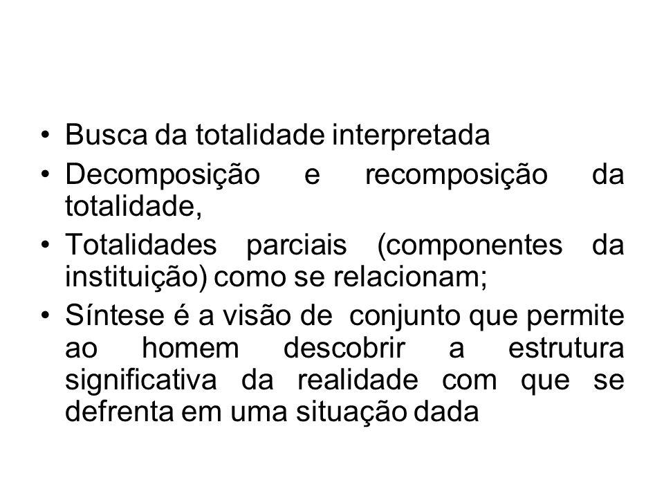 Busca da totalidade interpretada Decomposição e recomposição da totalidade, Totalidades parciais (componentes da instituição) como se relacionam; Sínt