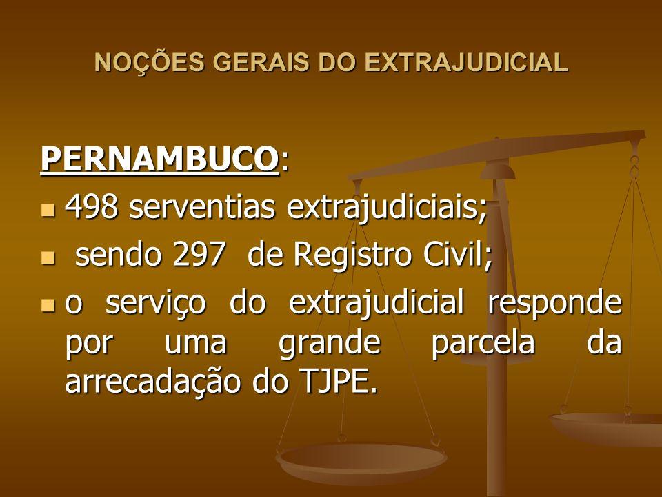 PERNAMBUCO: 498 serventias extrajudiciais; 498 serventias extrajudiciais; sendo 297 de Registro Civil; sendo 297 de Registro Civil; o serviço do extra