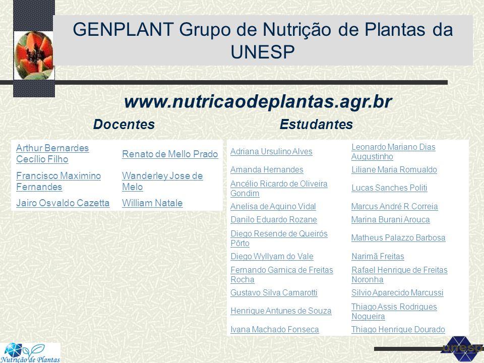 GENPLANT Grupo de Nutrição de Plantas da UNESP www.nutricaodeplantas.agr.br Arthur Bernardes Cecílio Filho Renato de Mello Prado Francisco Maximino Fe