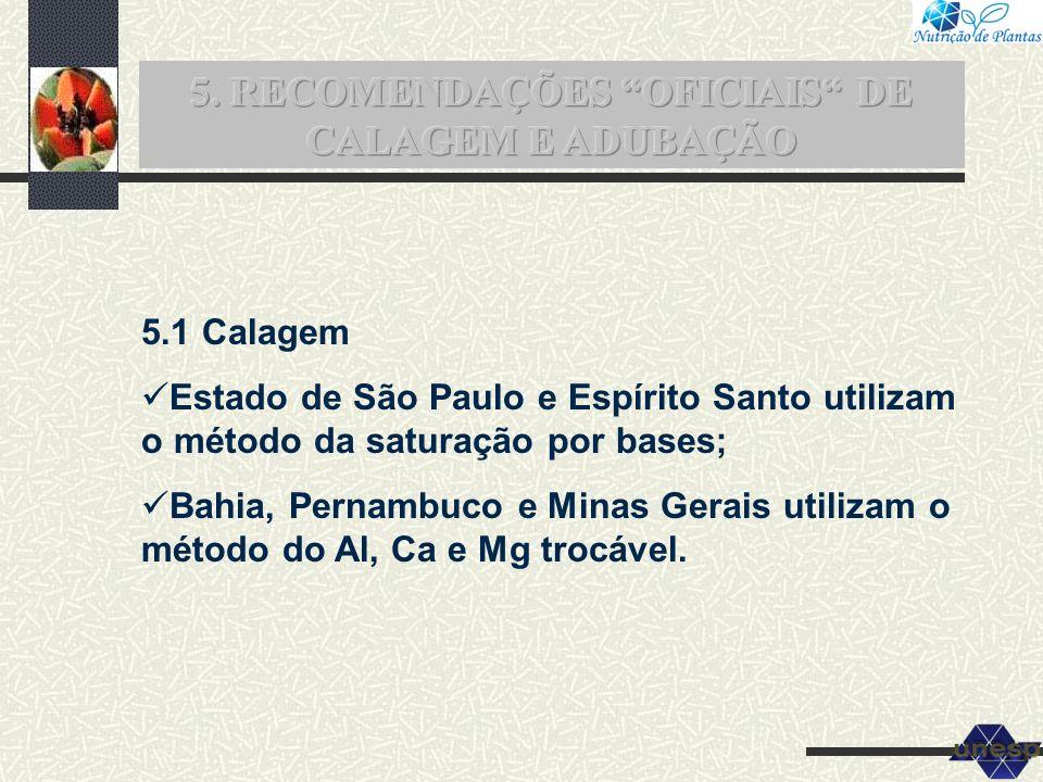 5.1 Calagem Estado de São Paulo e Espírito Santo utilizam o método da saturação por bases; Bahia, Pernambuco e Minas Gerais utilizam o método do Al, C