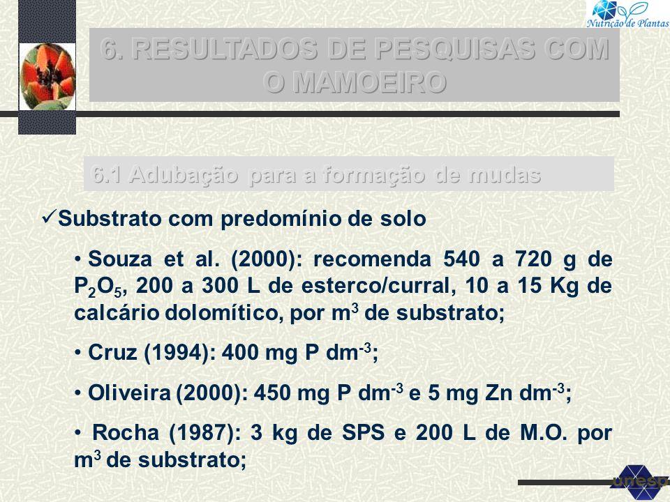 Substrato com predomínio de solo Souza et al. (2000): recomenda 540 a 720 g de P 2 O 5, 200 a 300 L de esterco/curral, 10 a 15 Kg de calcário dolomíti