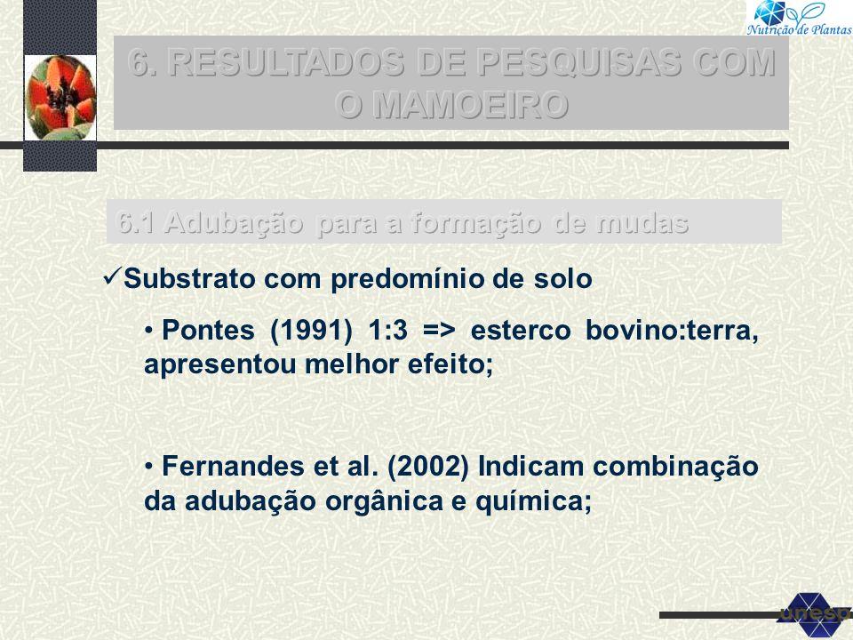Substrato com predomínio de solo Pontes (1991) 1:3 => esterco bovino:terra, apresentou melhor efeito; Fernandes et al. (2002) Indicam combinação da ad