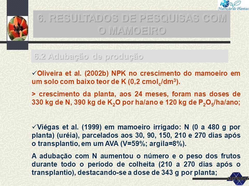 Oliveira et al. (2002b) NPK no crescimento do mamoeiro em um solo com baixo teor de K (0,2 cmol c /dm 3 ). > crescimento da planta, aos 24 meses, fora