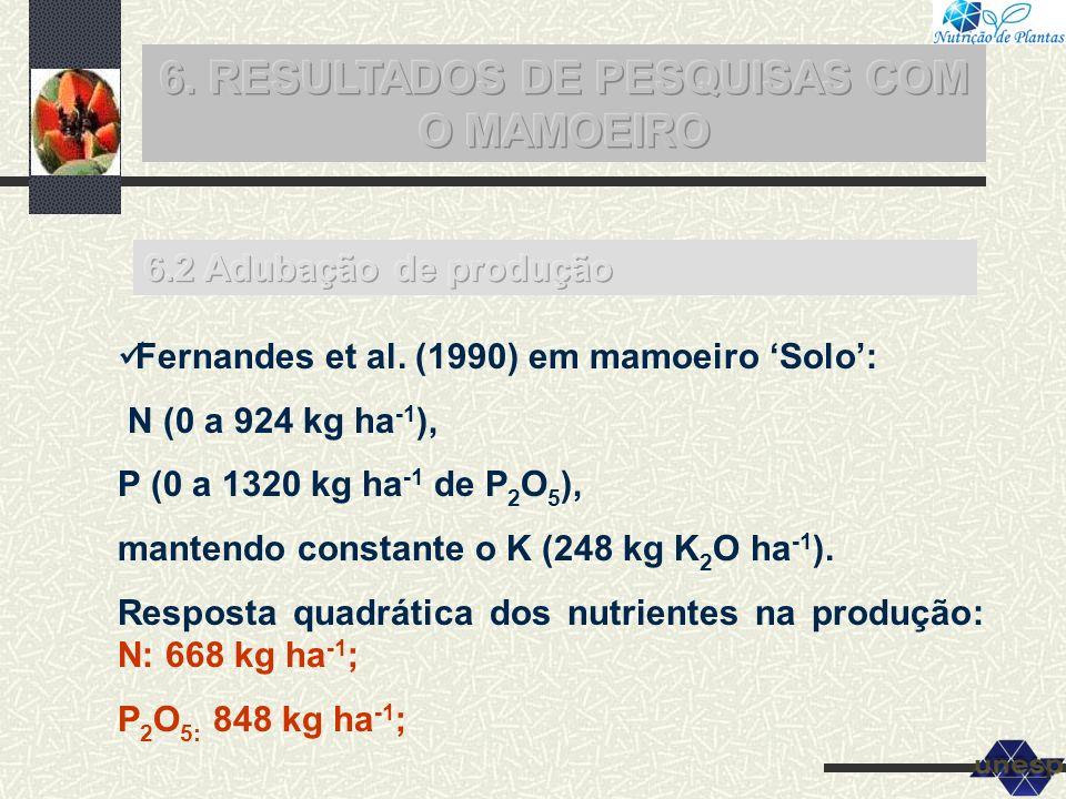 Fernandes et al. (1990) em mamoeiro Solo: N (0 a 924 kg ha -1 ), P (0 a 1320 kg ha -1 de P 2 O 5 ), mantendo constante o K (248 kg K 2 O ha -1 ). Resp