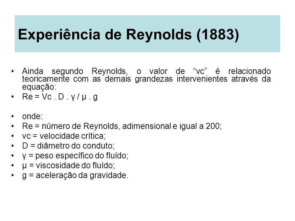Experiência de Reynolds (1883) Ainda segundo Reynolds, o valor de vc é relacionado teoricamente com as demais grandezas intervenientes através da equa