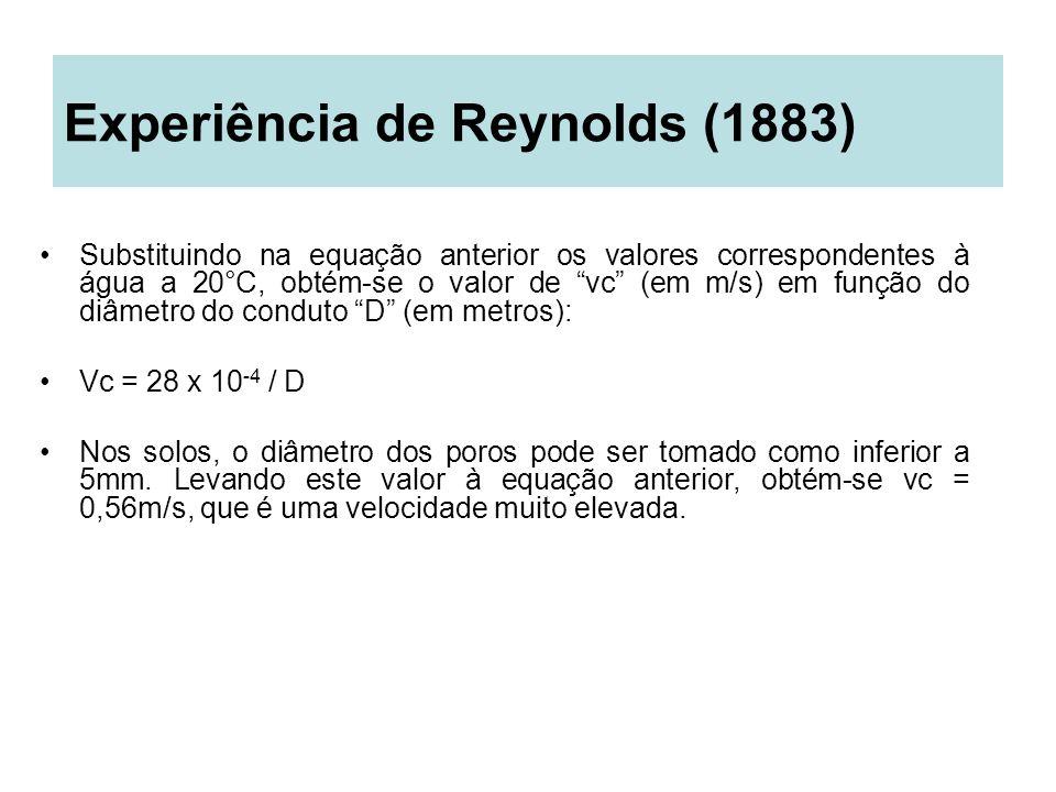 Experiência de Reynolds (1883) Substituindo na equação anterior os valores correspondentes à água a 20°C, obtém-se o valor de vc (em m/s) em função do
