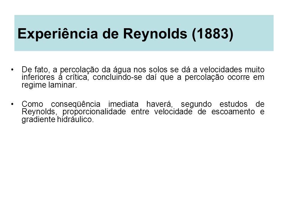 Experiência de Reynolds (1883) De fato, a percolação da água nos solos se dá a velocidades muito inferiores à crítica, concluindo-se daí que a percola