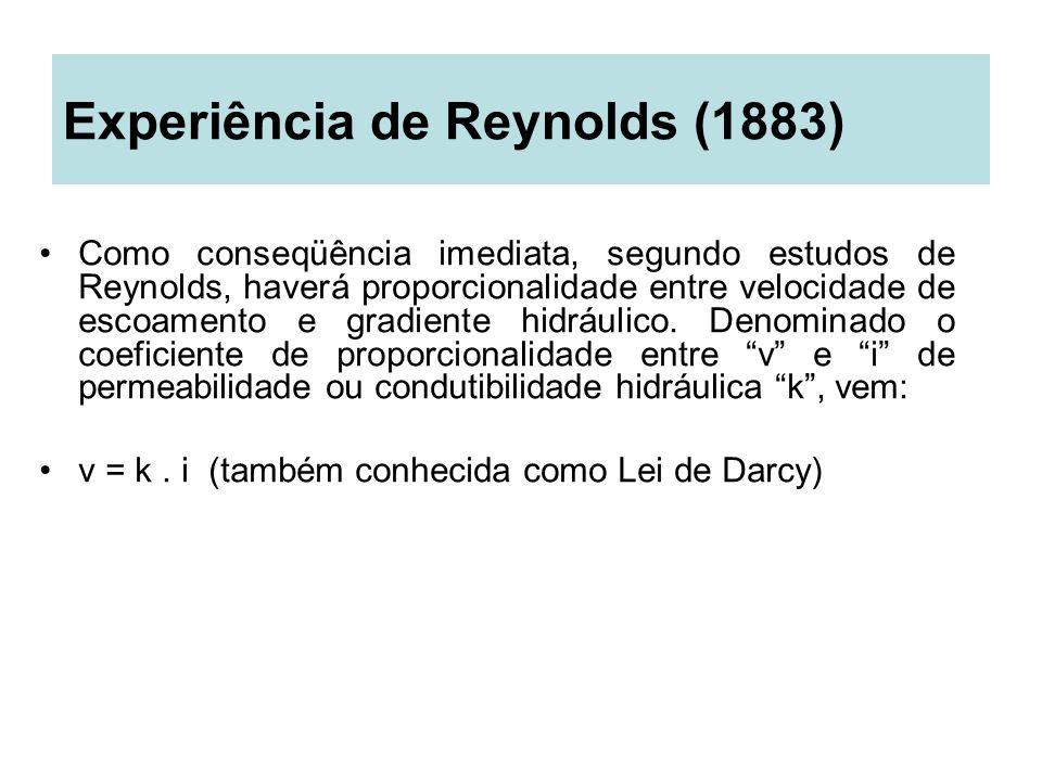 Experiência de Reynolds (1883) Como conseqüência imediata, segundo estudos de Reynolds, haverá proporcionalidade entre velocidade de escoamento e grad