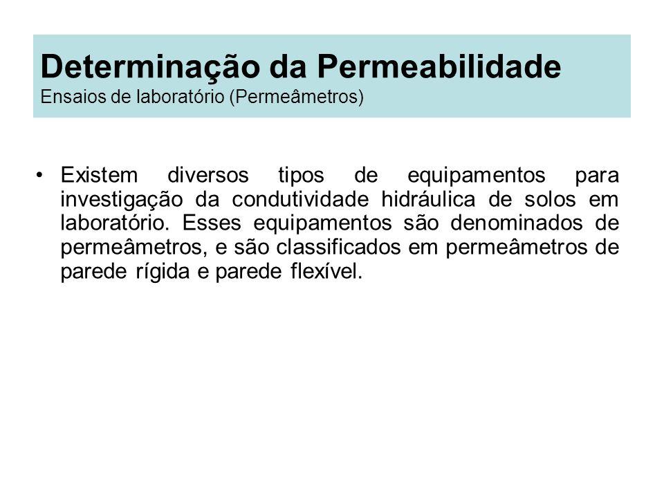 Determinação da Permeabilidade Ensaios de laboratório (Permeâmetros) Existem diversos tipos de equipamentos para investigação da condutividade hidrául