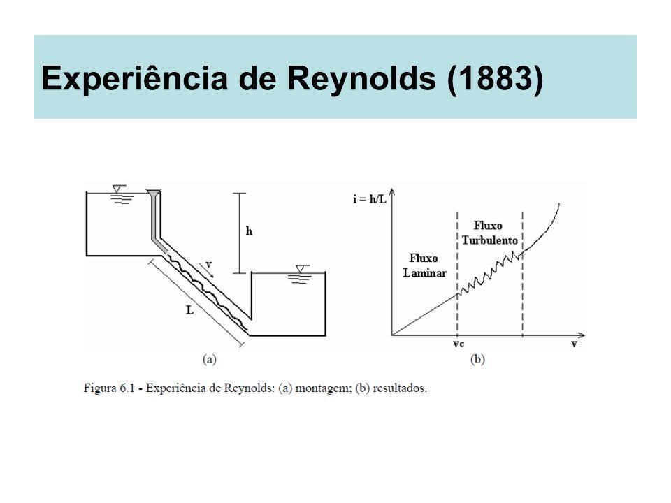 Estrutura do solo É o arranjo das partículas.